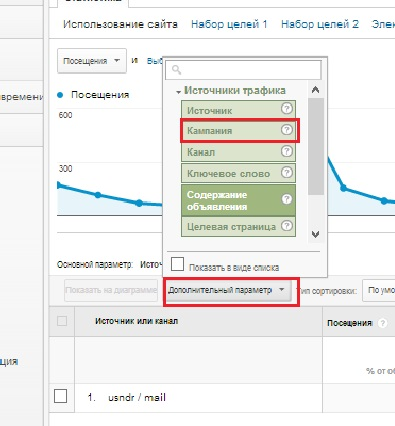 Использование Google Analytics/Яндекс Метрика и UTM меток