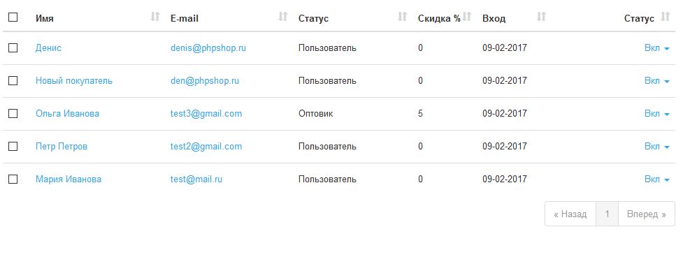 Интеграция UniSender с PHPShop