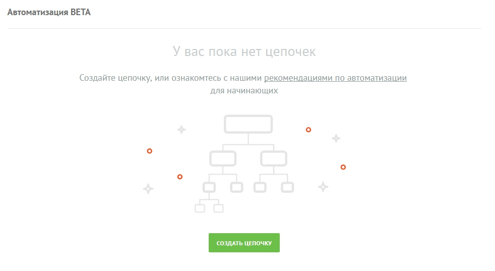 страница автоматизации.